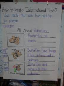 Writing Informational Text Anchor Chart
