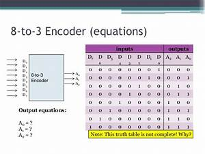 Multiplexer And D