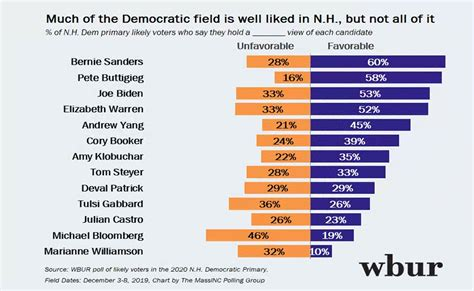 analysis bloomberg isnt campaigning  nh
