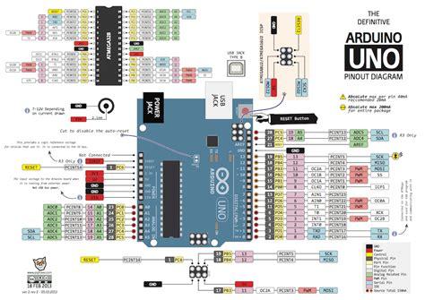 arduino pin diagram wiring diagram