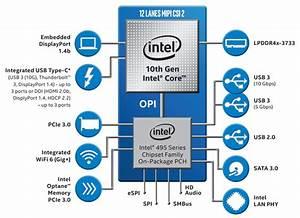 Intel 10th Gen  U0026 39 Comet Lake U0026 39  Desktop Cpu For Lga 1159
