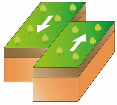 Tectonic Plates Earth Move Movement Oceanic Continental