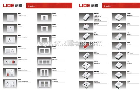 lide gfci vv  indoor  leakage protection