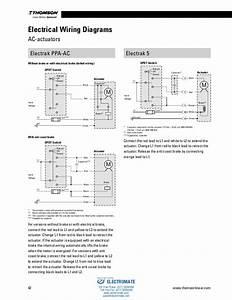 Thomson Linear Actuators Catalog