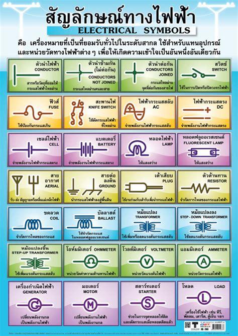 สัญลักษณ์ทางไฟฟ้า คุณทราบแล้วหรือยัง?