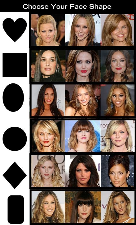 stylenoted the right cut for your face shape