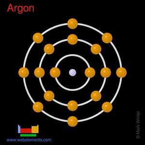 Webelements Periodic Table  U00bb Argon  U00bb Properties Of Free Atoms