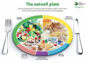 Eat Well : Healthy Eating : M&S Health & Nutrition : Marks