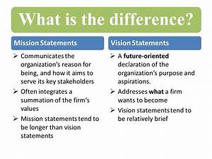 Chapter 4: Developing Mission, Vision, & Values Learning ...