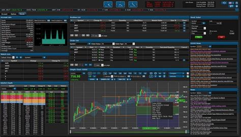 trading software forex trading software tips features 2018 guide