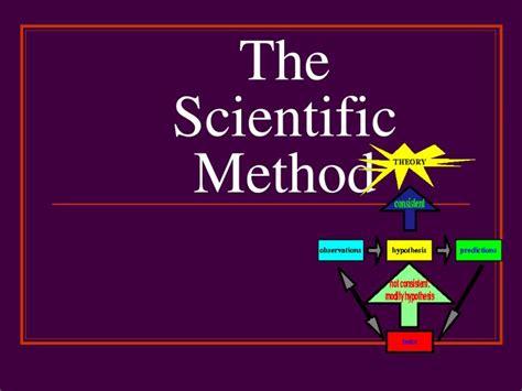 PPT - The Scientific Method PowerPoint Presentation, free ...
