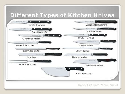 types of knives used in kitchen types of steel for kitchen knives estate colorado us
