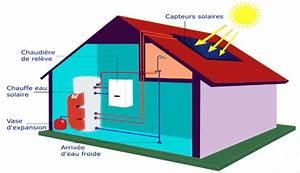 chauffe eau solaire individuel cesi bbc maison cesi With chauffe eau solaire maison