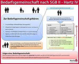 Hartz4 Berechnen : bedarfsgemeinschaft hartz 4 2018 ~ Themetempest.com Abrechnung