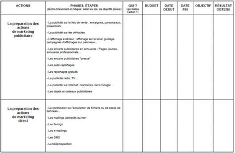 modele plan d commercial gratuit d 233 finition plan d commerciale 187 d 233 finitions marketing