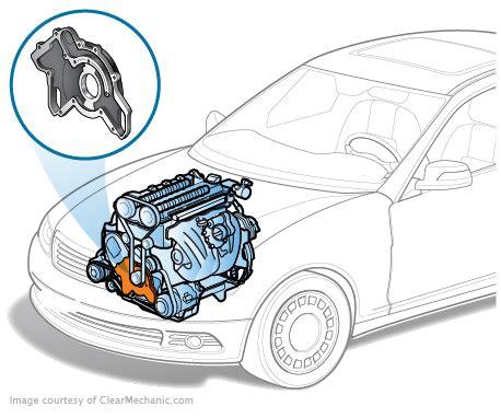 Volkswagen Passat Oil Pump Replacement Cost Estimate