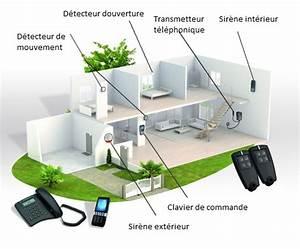 Alarme Périmétrique Pour Maison : alarme et automatisme toulouse aussonne votre artisan ~ Premium-room.com Idées de Décoration