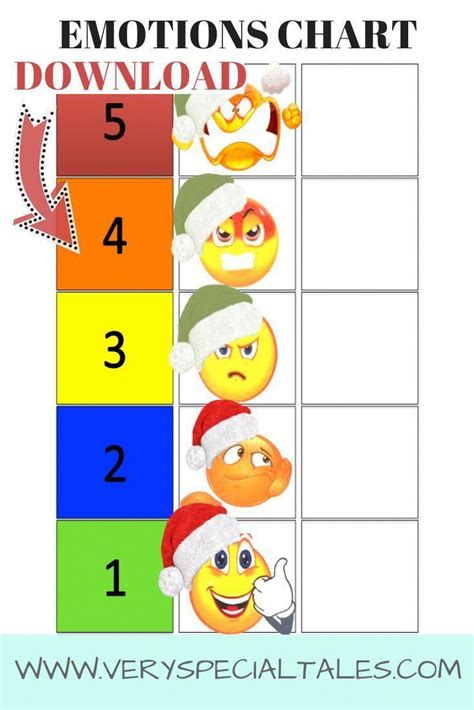 feelings thermometer effectively emotions