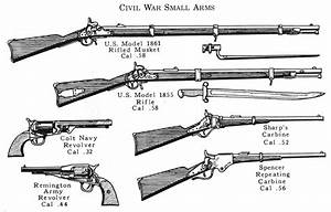 CIVIL WAR SMALL ARMS GLOSSY POSTER PICTURE PHOTO guns