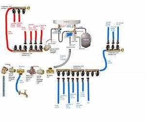 Nourrice Plomberie Per : plan de plomberie multicouche 64 messages page 4 ~ Premium-room.com Idées de Décoration