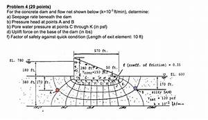 Solved  For The Concrete Dam And Flow Net Shown Below  K 1