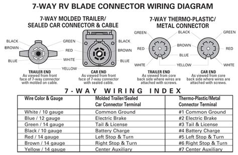 Trailer Wiring Diagrams Mirage Trailers Tnt