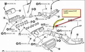 Nissan Qashqai 2015 Fuse Box Diagram