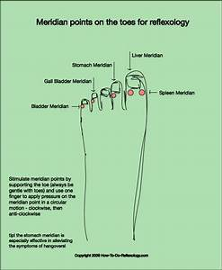 Reflexology Foot Map  Diagrams  U0026 Charts Including Step By Step Instructions