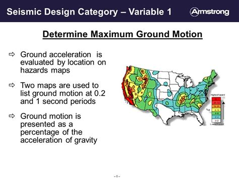 seismic design category ibc seismic code standards and installation requirements