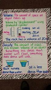 Vocabulary Anchor Chart 126 Best Images About Properties Of Matter On Pinterest
