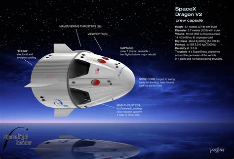 Boeing, SpaceX update progress on commercial crew ...