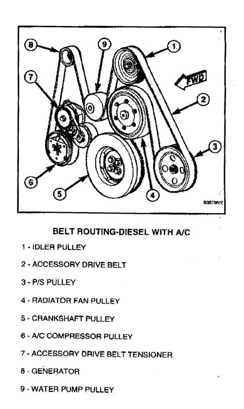 belt routing diagram dodge diesel diesel truck