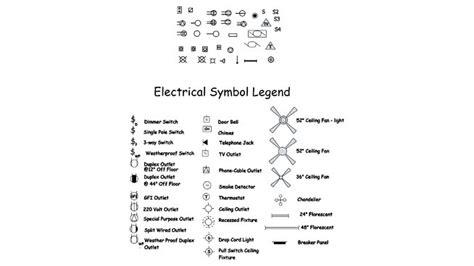Electrical Wiring Diagram Symbols Uk