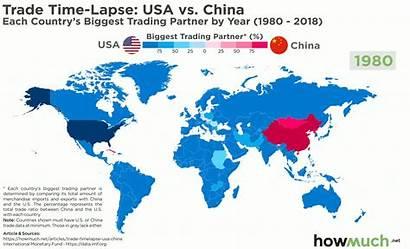 China Usa Trade Domination 1980 War Since
