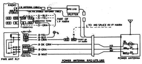 Adding Power Antenna How Make Automatic