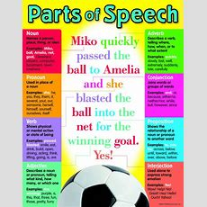 Parts Of Speech Learn The 8 Parts Of Speech