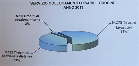 Ufficio Di Collocamento Lecco by Lecco Nonostante La Crisi E L Incertezza Sulla Provincia