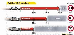 Abstand Berechnen Auto : service richtiges fahren bei nebel ~ Themetempest.com Abrechnung