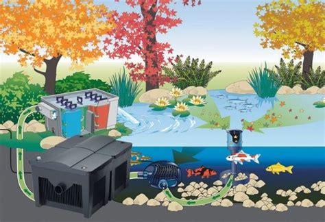 oase biosmart 30000 filter set pump uv and filter