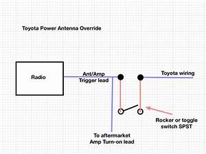 Power Antenna Control Fix