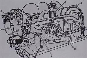 Engine Diagram 53 Vortec