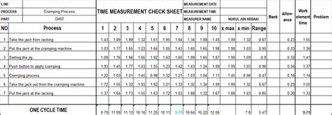 Time Check Template by Improvement Of Overall Efficiency Of Production Line By
