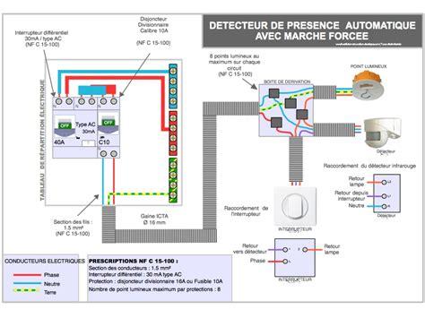 le avec detecteur de mouvement le sch 233 ma 233 lectrique et le branchement du d 233 tecteur de mouvement infrarouge ir