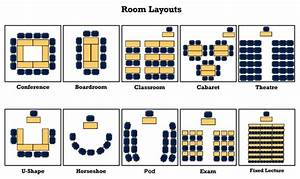 Room Layout Options