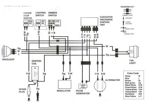 wiring harness for yamaha 4 wheeler wiring diagram