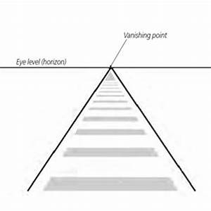 Linear Perspective Drawing: Ultimate, FREE Guide - Artists ...