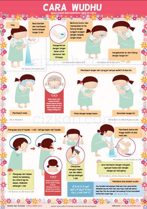 Buah Untuk Wanita Hamil Poster Cara Wudhu Anak Perempuan Toko Muslim Title