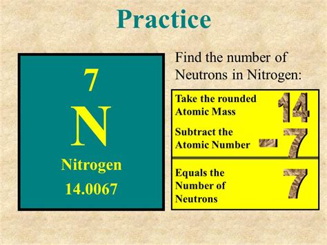 How To Find Protons And Neutrons by The Periodic Table How To Find The Number Of Protons