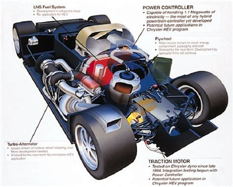 Panoz q9. Amazing pictures & video to Panoz q9.   Cars in ...