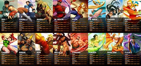 Street Fighter 5 Communitygamehq